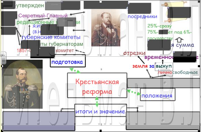 крестьянская реформа 1861 года-задание