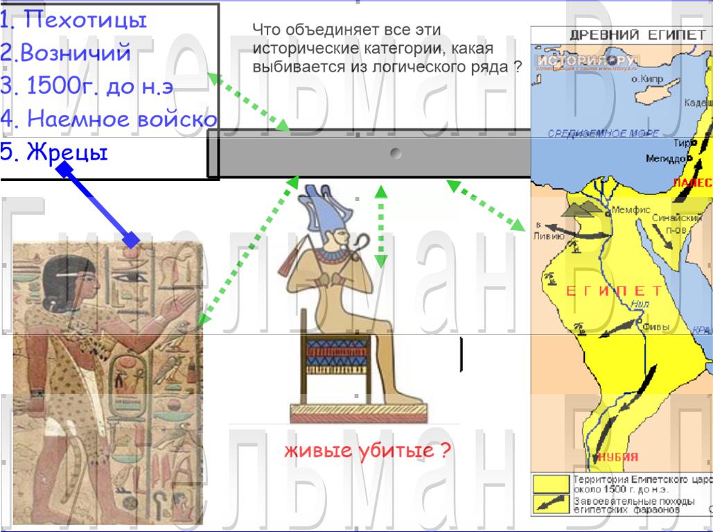 религия древних греков- задание